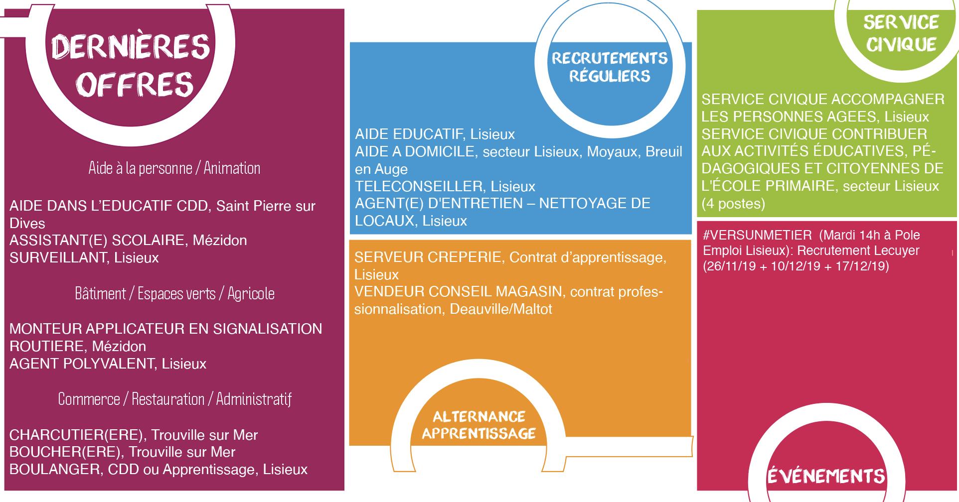Offres d'emploi sur le Facebook de la Mission Locale Lisieux Normandie